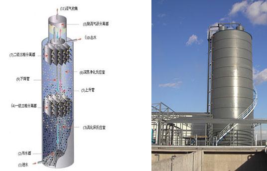 厌氧反应器-IC
